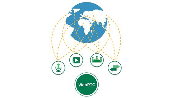 RTC:engine – WebRTC TelecCommunication API | Sipwise